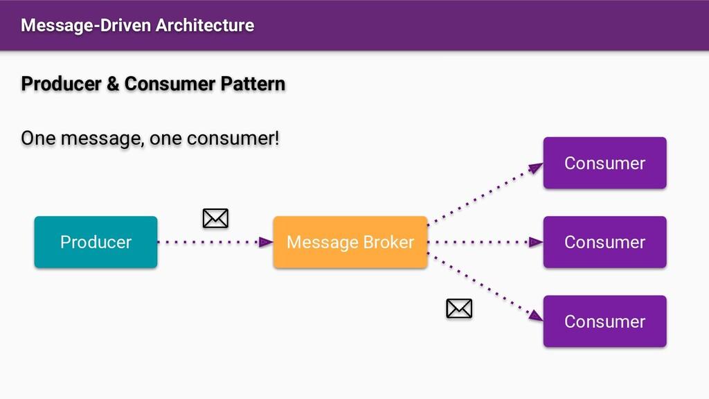 Message-Driven Architecture Producer Consumer M...