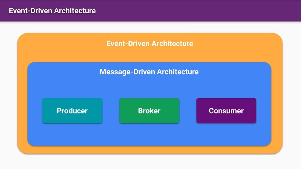 Event-Driven Architecture Event-Driven Architec...