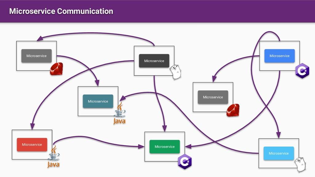 Microservice Communication Microservice Microse...