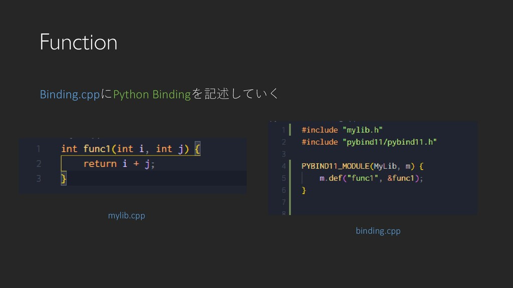 Function mylib.cpp binding.cpp Binding.cppにPyth...