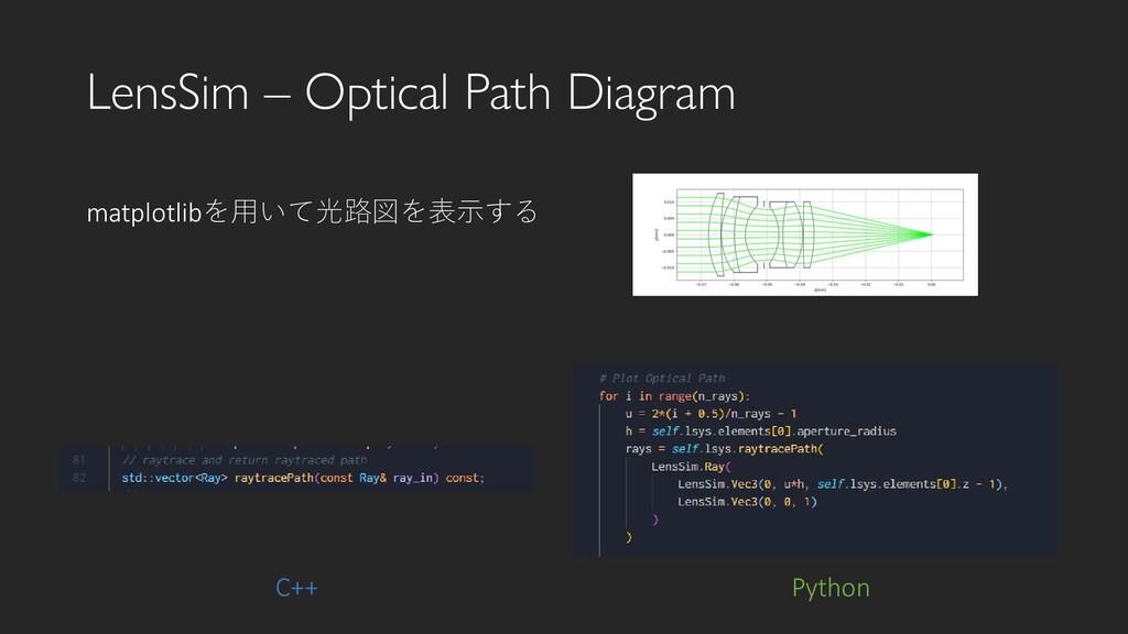 LensSim – Optical Path Diagram Python matplotli...