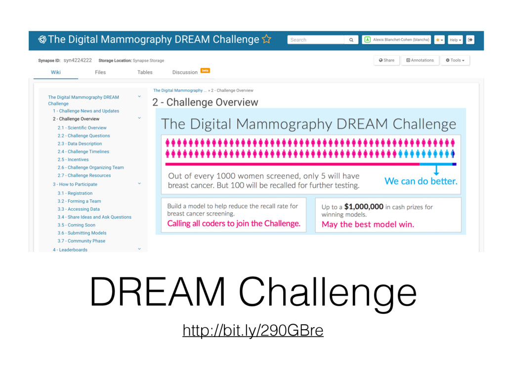 DREAM Challenge http://bit.ly/290GBre