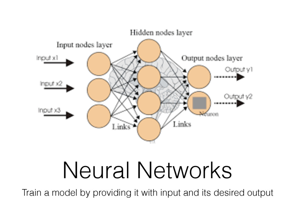 Neural Networks Train a model by providing it w...