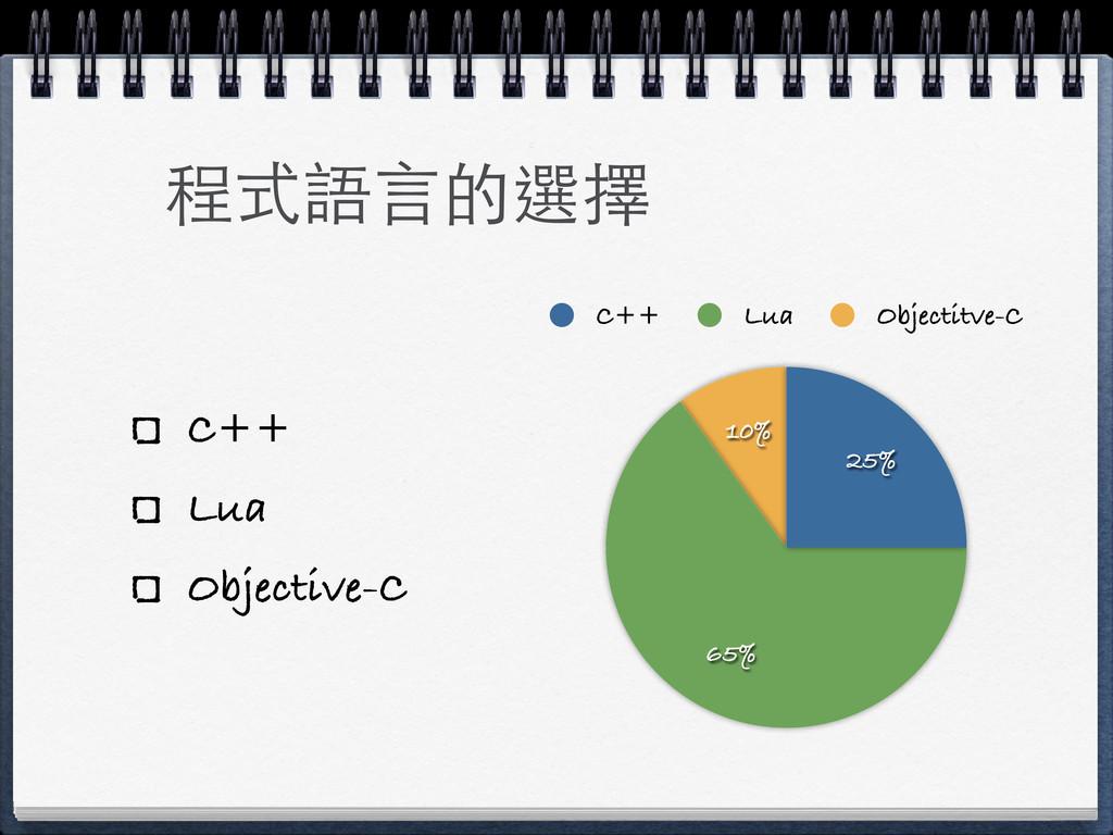 程式語⾔言的選擇 C++ Lua Objective-C 10% 65% 25% C++ Lu...