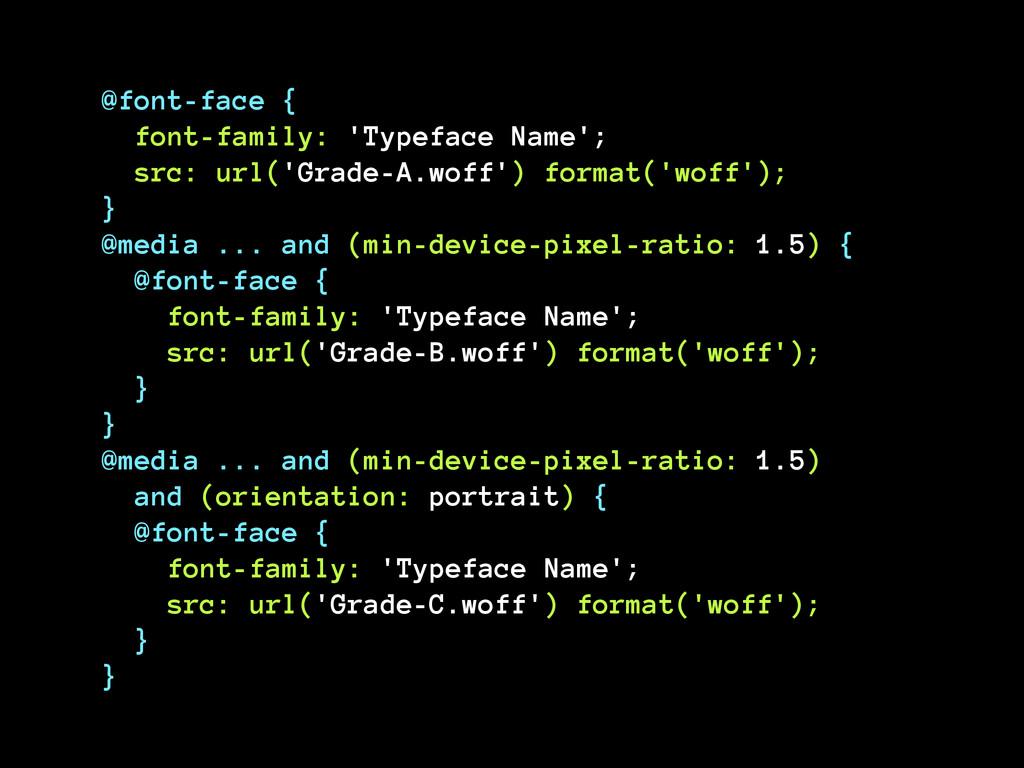 @font-face { font-family: 'Typeface Name'; sr...