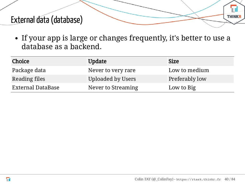 External data (database) If your app is large o...