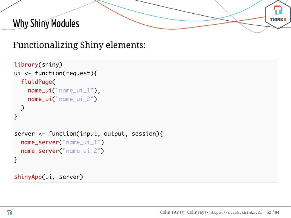 Why Shiny Modules Functionalizing Shiny element...