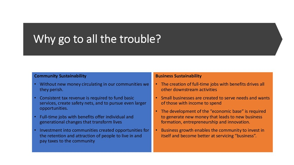 Why go to all the trouble? Community Sustainabi...