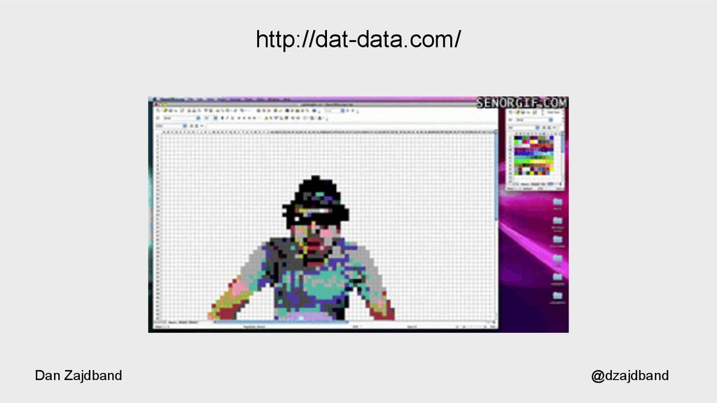 @dzajdband Dan Zajdband http://dat-data.com/