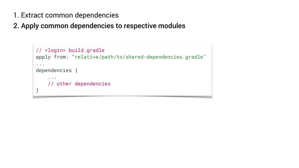 1. Extract common dependencies 2. Apply common ...