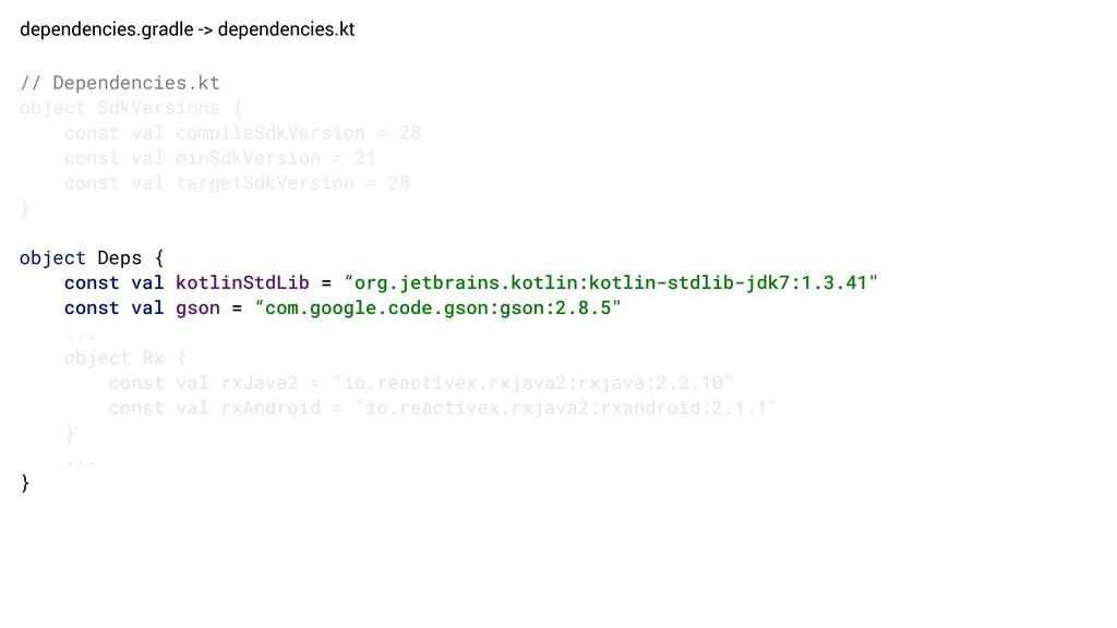 dependencies.gradle -> dependencies.kt // Depen...