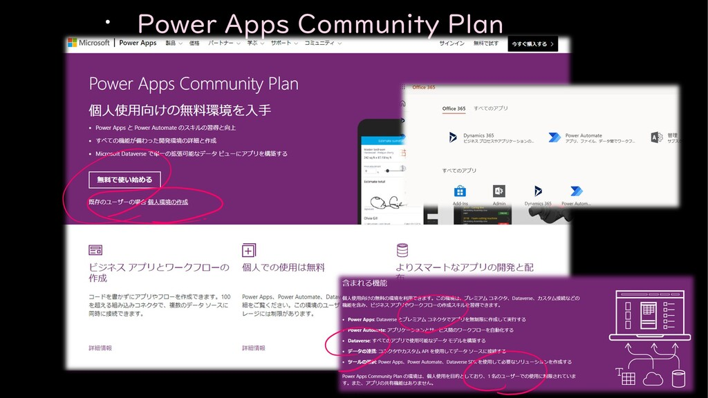 • Power Apps Community Plan