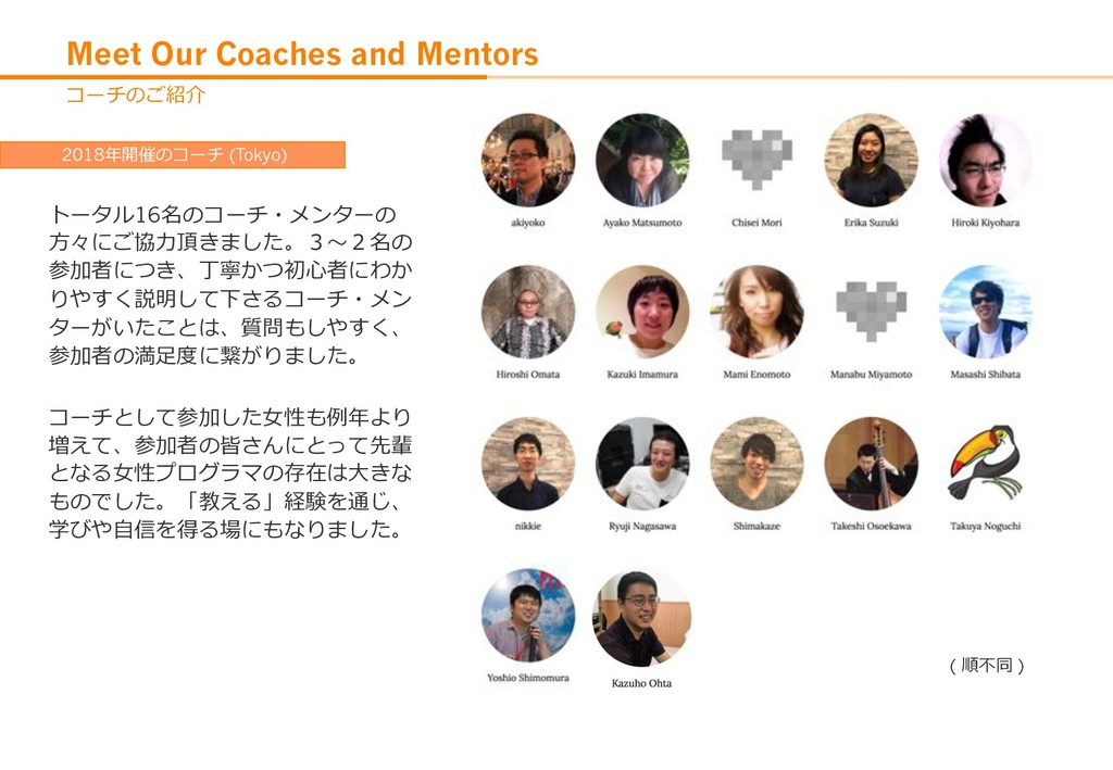 Meet Our Coaches and Mentors 2018 (Tokyo) 16 ( )