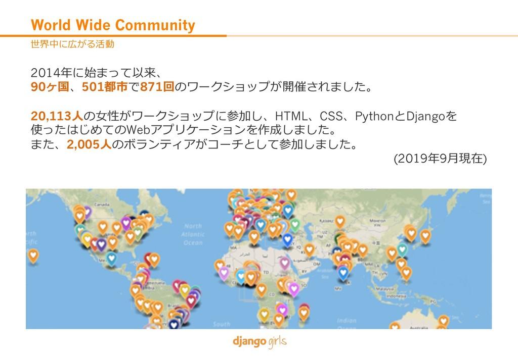 World Wide Community 2014 90GI 501dV 871W 20,11...