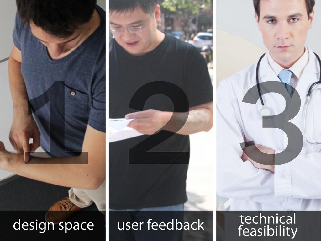 Kittel serious look 1 2 3 design space user fee...