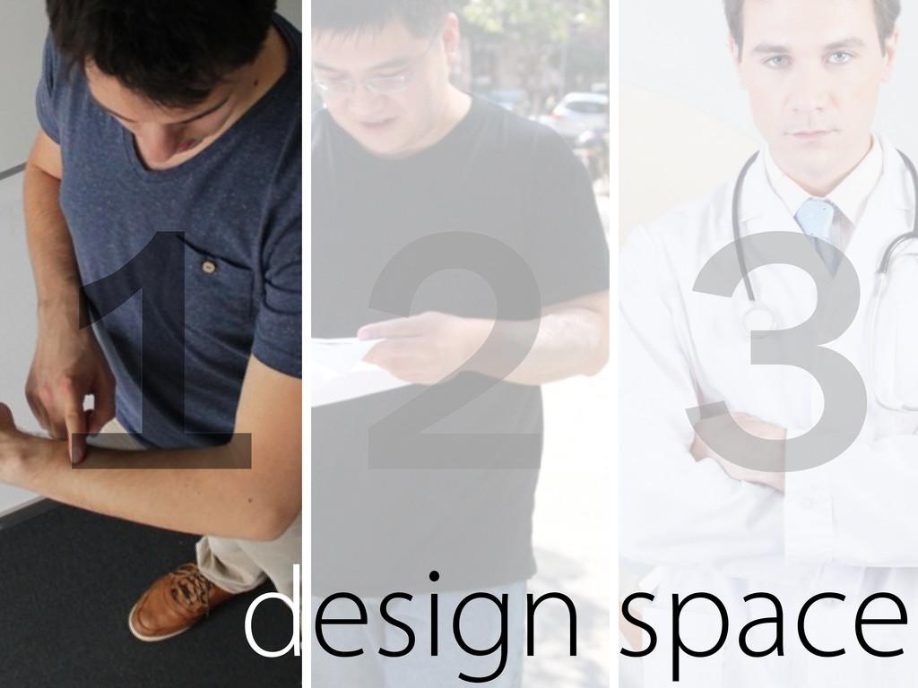 Kittel serious look 1 2 3 design space
