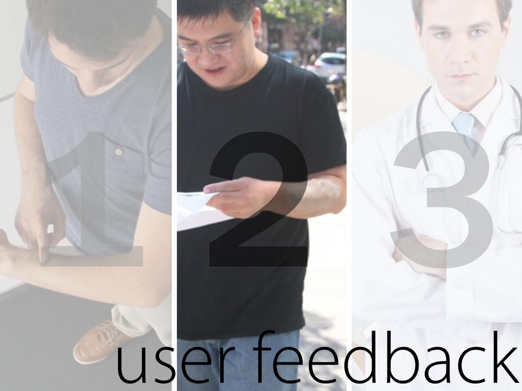 Kittel serious look 1 2 3 user feedback