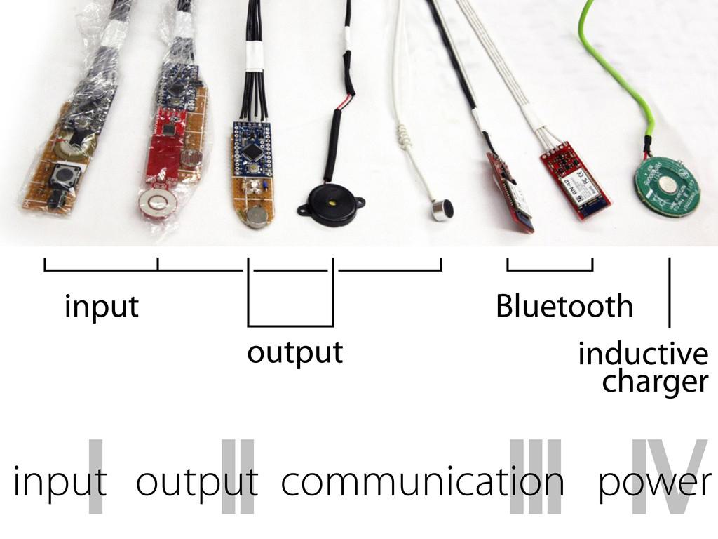 input Bluetooth inductive charger output I inpu...