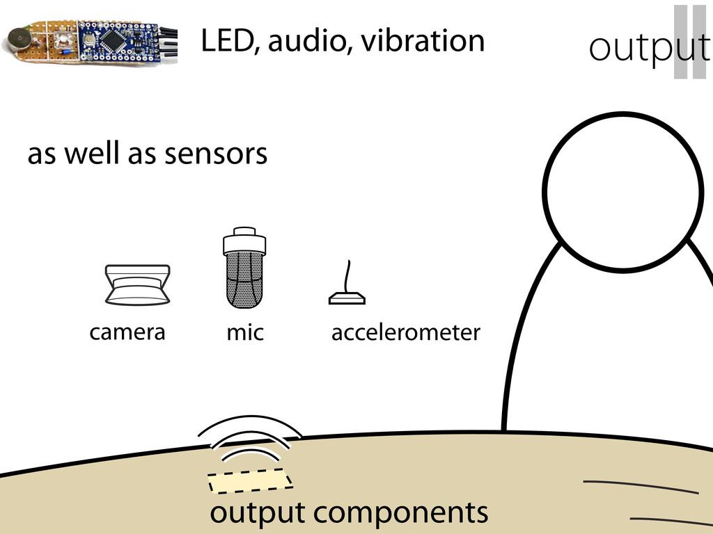 II output camera mic accelerometer LED, audio, ...