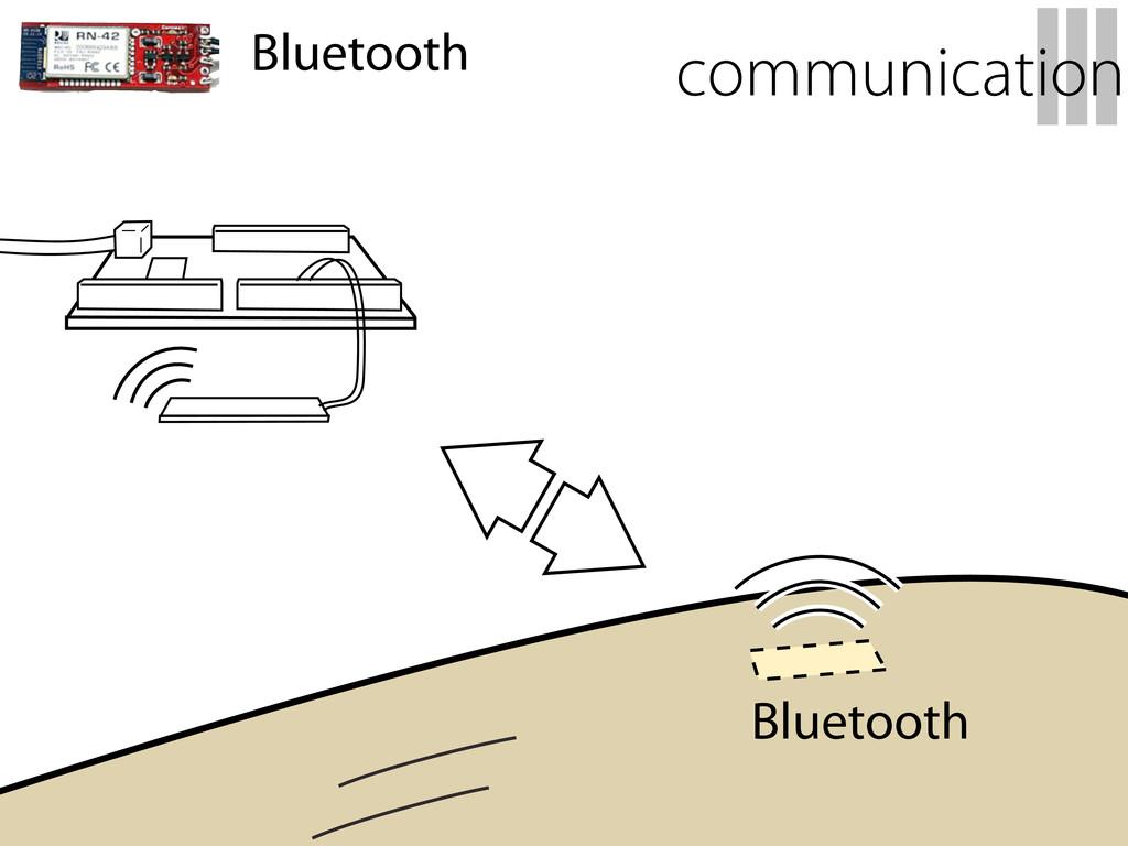 III communication Bluetooth Bluetooth