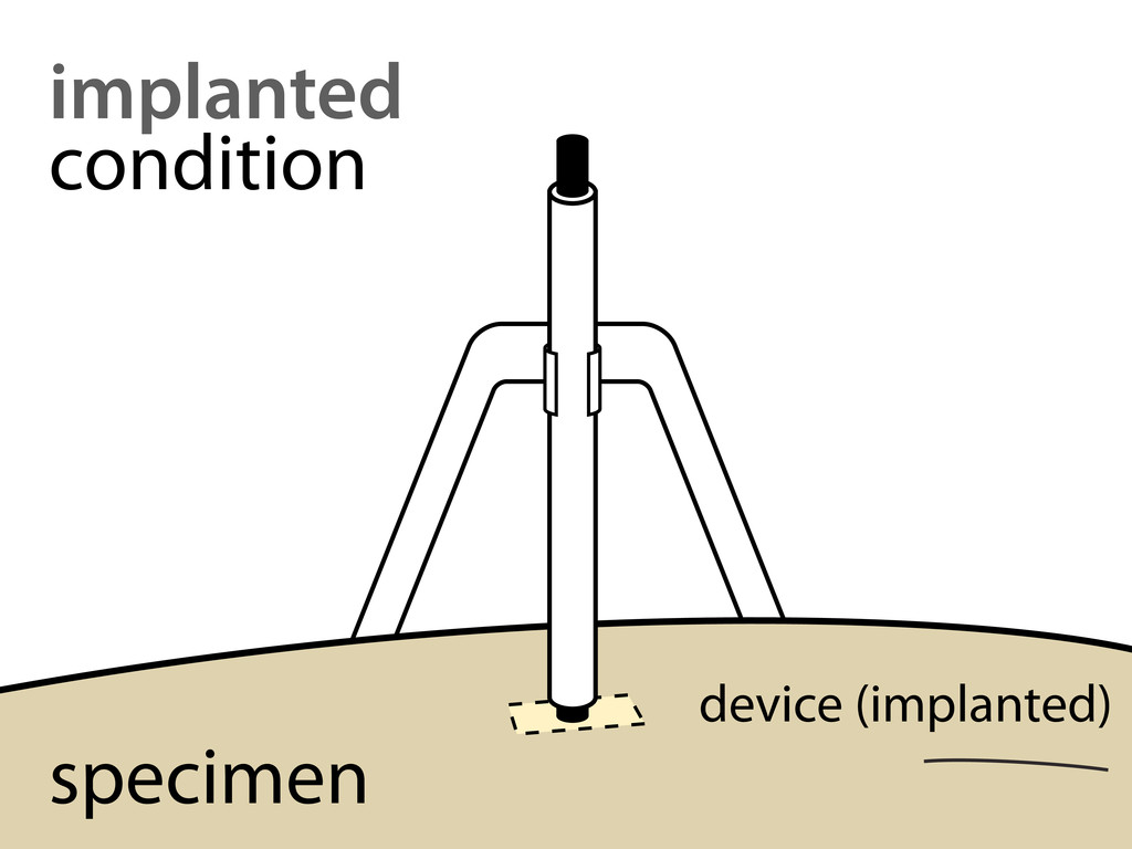 device (implanted) implanted condition specimen