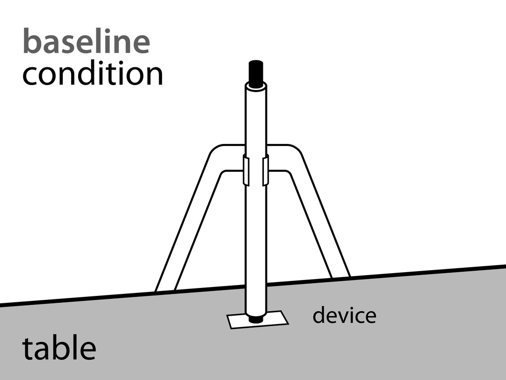 table baseline condition device