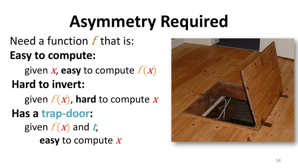 Asymmetry Required Need a function f that is: E...