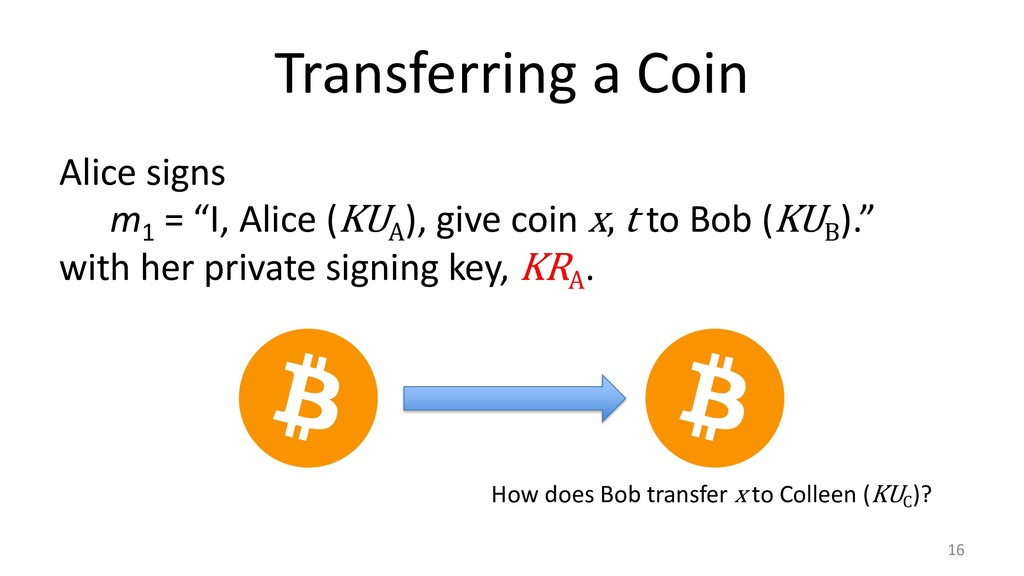 "Transferring a Coin 16 Alice signs m 1 = ""I, Al..."