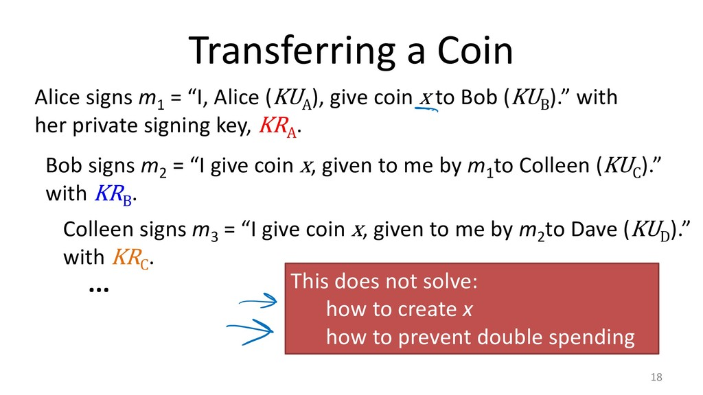 "Transferring a Coin 18 Bob signs m 2 = ""I give ..."