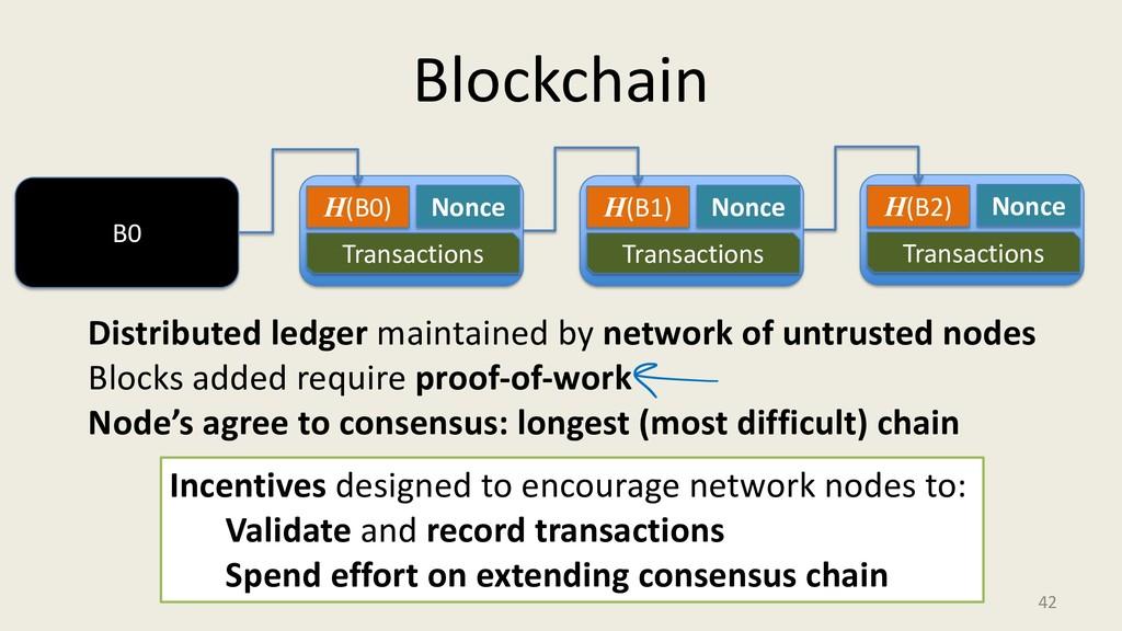Blockchain 42 B0 H(B0) Nonce Transactions H(B1)...