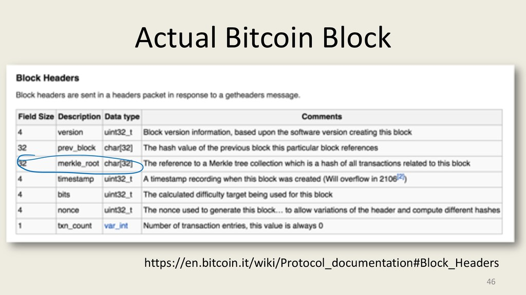 Actual Bitcoin Block 46 https://en.bitcoin.it/w...