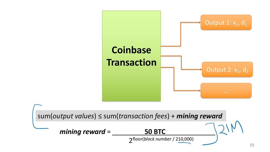 55 Coinbase Transaction Output 1: x1 , d1 Outpu...