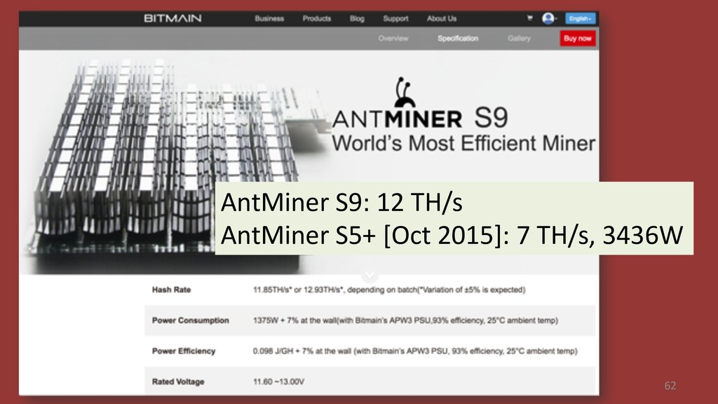 62 AntMiner S9: 12 TH/s AntMiner S5+ [Oct 2015]...