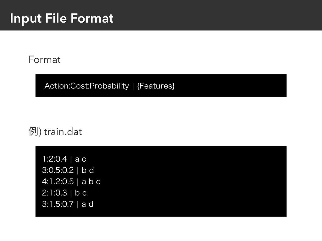 "Input File Format ""DUJPO$PTU1SPCBCJMJUZc..."