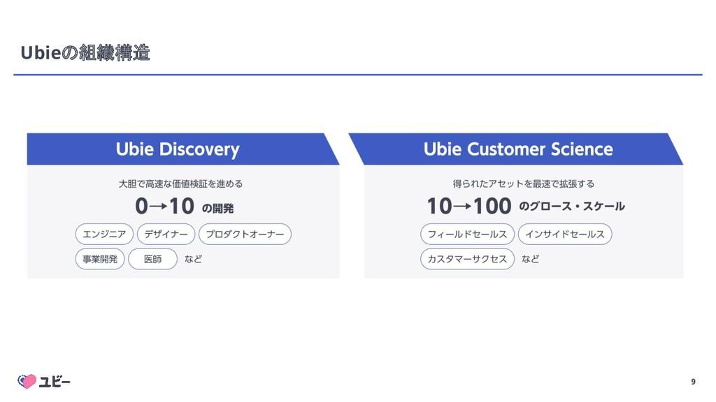 9 Ubieの組織構造