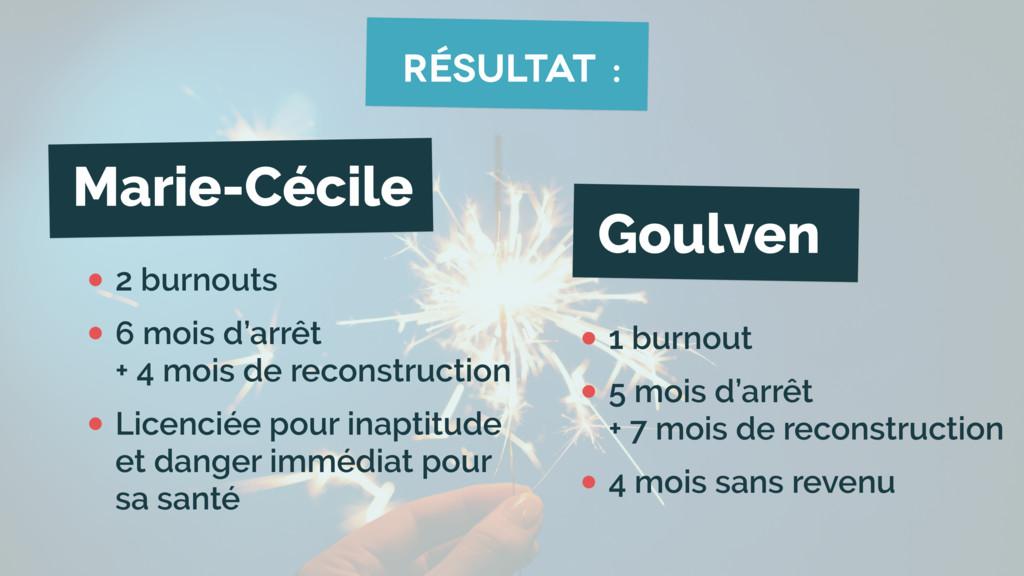 Texte du titre Marie-Cécile Résultat : •2 burno...