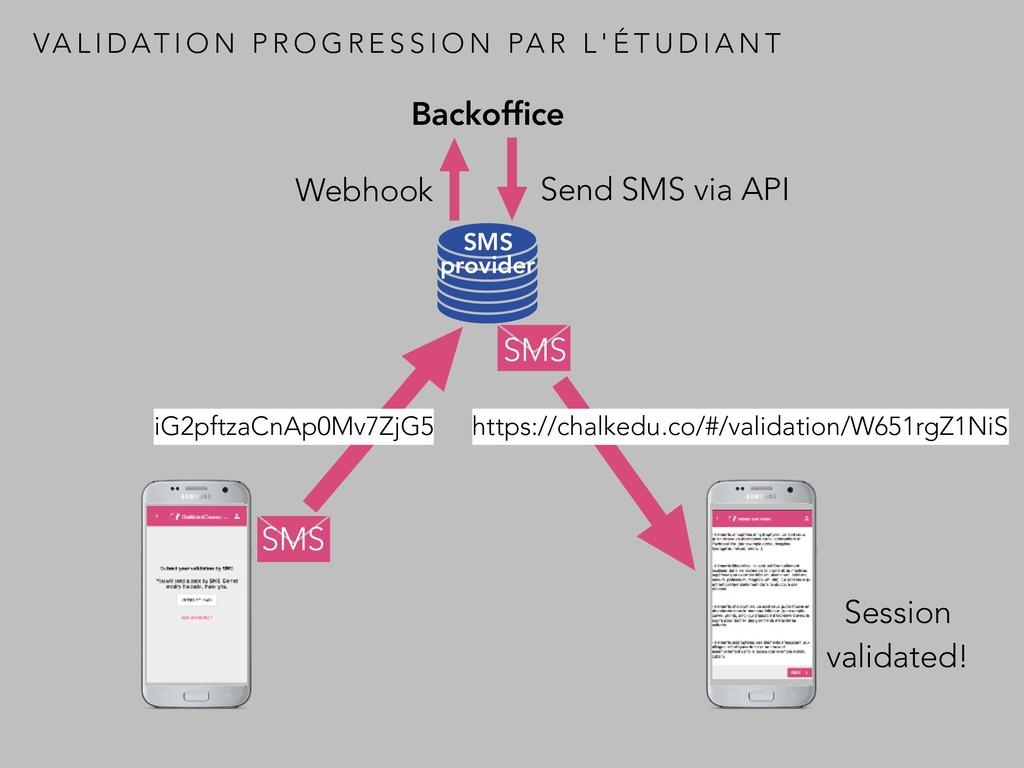 Backoffice Webhook Send SMS via API iG2pftzaCnAp...