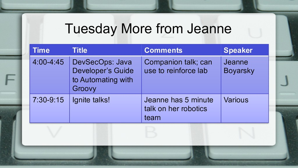 Tuesday More from Jeanne Time Title Comments Sp...