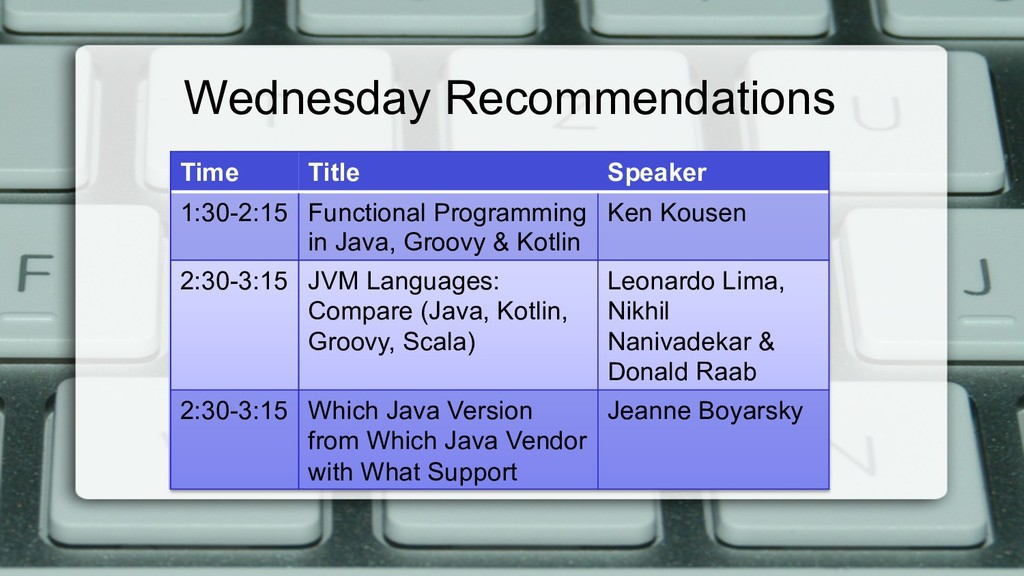 Wednesday Recommendations Time Title Speaker 1:...