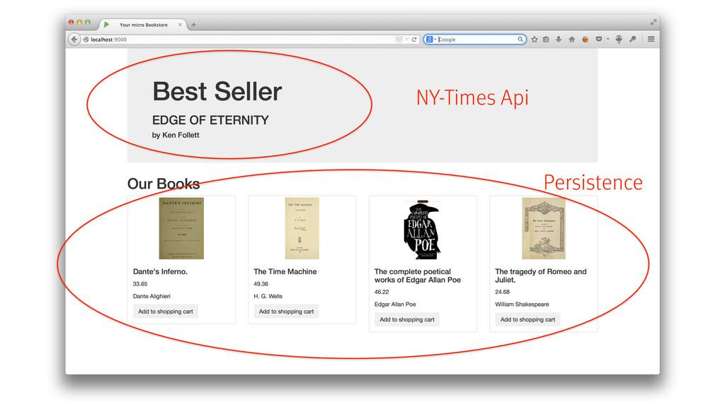 NY-Times Api Persistence