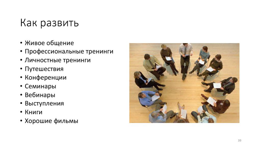Как развить • Живое общение • Профессиональн...