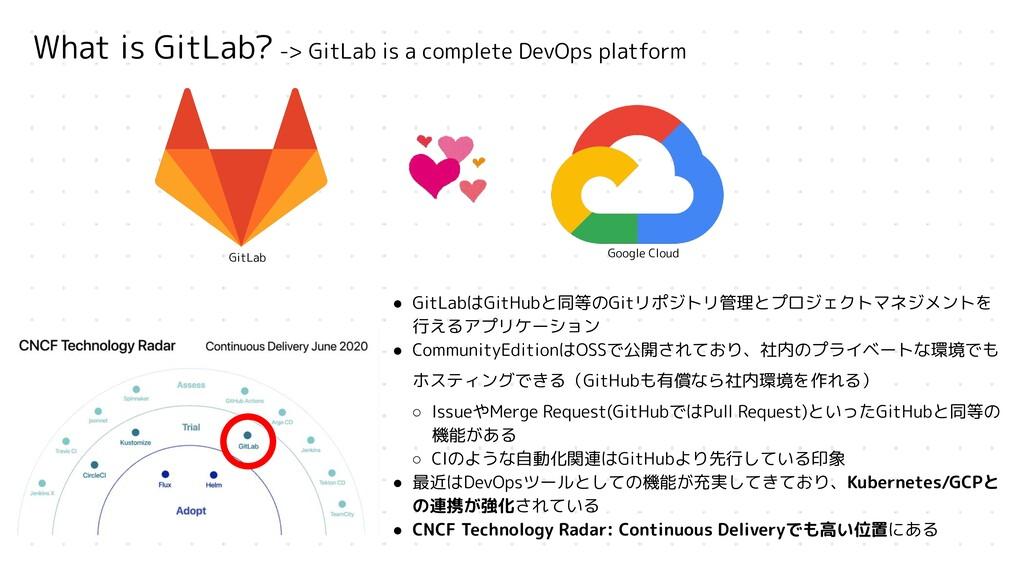 GitLab Google Cloud ● GitLabはGitHubと同等のGitリポジトリ...
