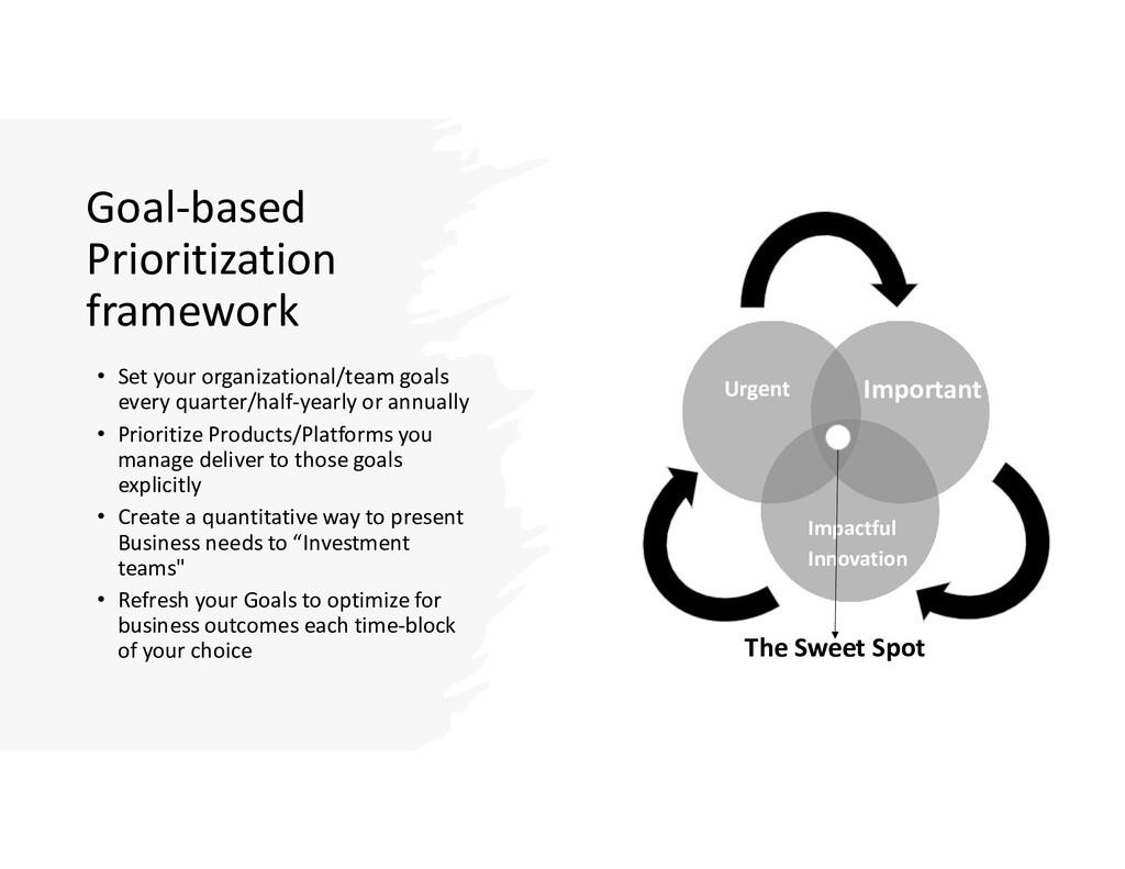 Goal-based Prioritization framework • Set your ...