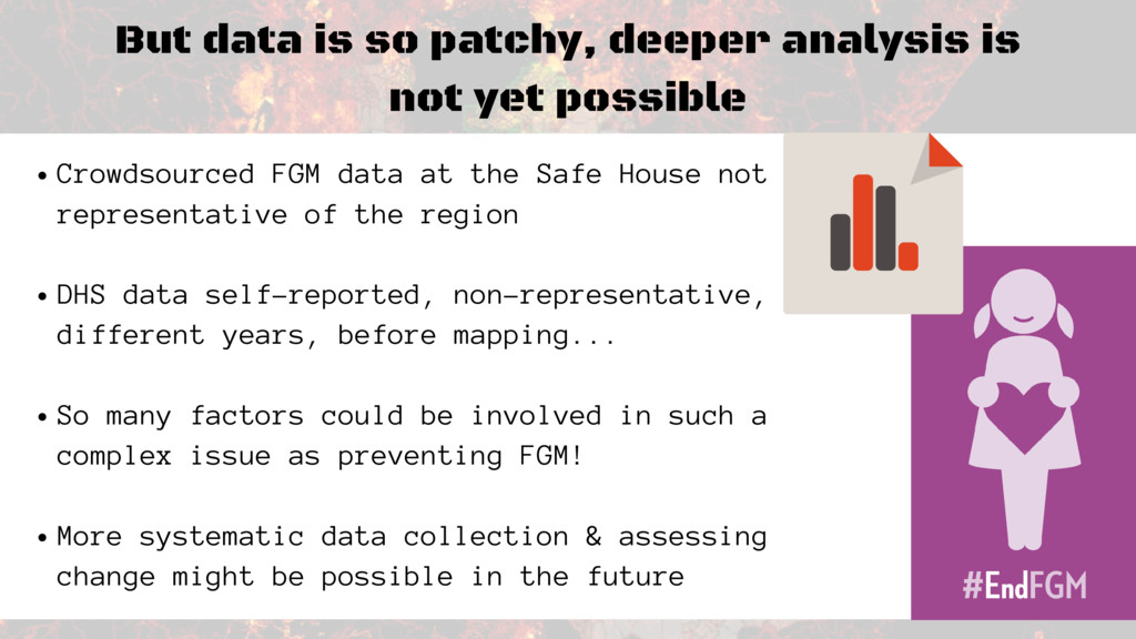 But data is so patchy, deeper analysis is not y...
