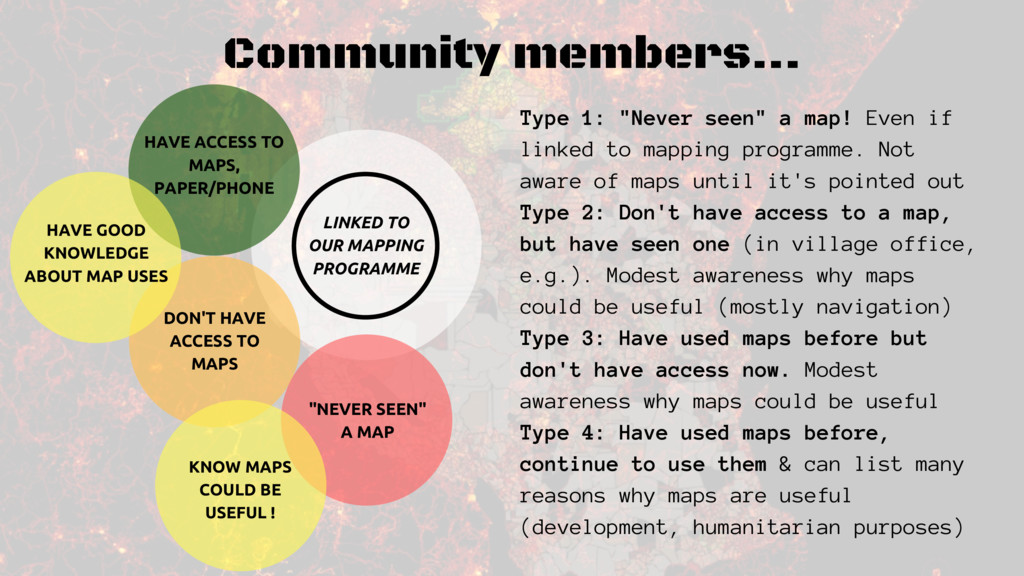 "Community members... Type 1: ""Never seen"" a map..."