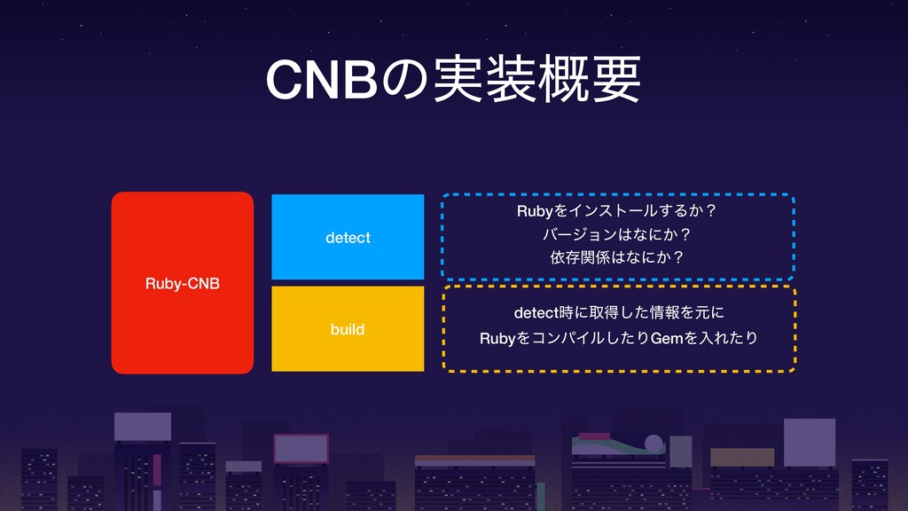CNBͷ࣮૷֓ཁ Ruby-CNB detect build RubyΛΠϯετʔϧ͢Δ͔ʁ ...