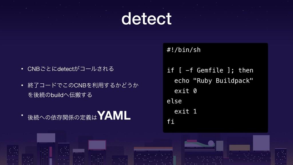 detect • CNB͝ͱʹdetect͕ίʔϧ͞ΕΔ  • ऴྃίʔυͰ͜ͷCNBΛར༻͢...