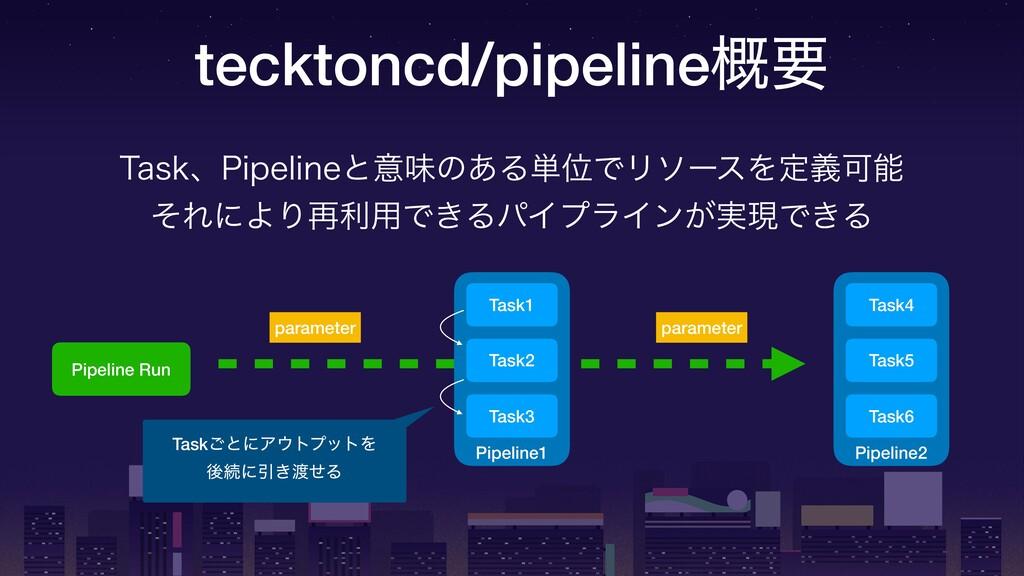 tecktoncd/pipeline֓ཁ Pipeline1 Task1 Task2 Task...