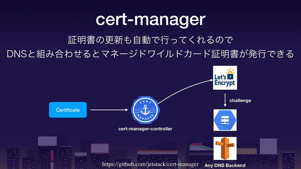 cert-manager https://github.com/jetstack/cert-m...