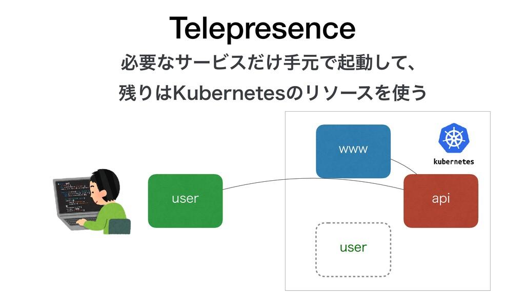 Telepresence XXX VTFS BQJ VTFS ඞཁͳαʔϏε͚ͩखݩͰىಈͯ͠...